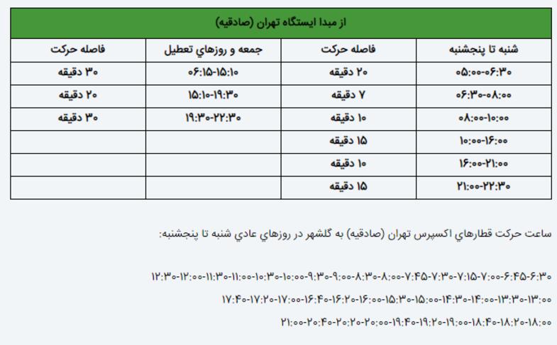 ساعت کار مترو برنامه حرکت قطارهای خطوط ۱تا۷ مترو تهران نقشه مترو ۱۳۹۸