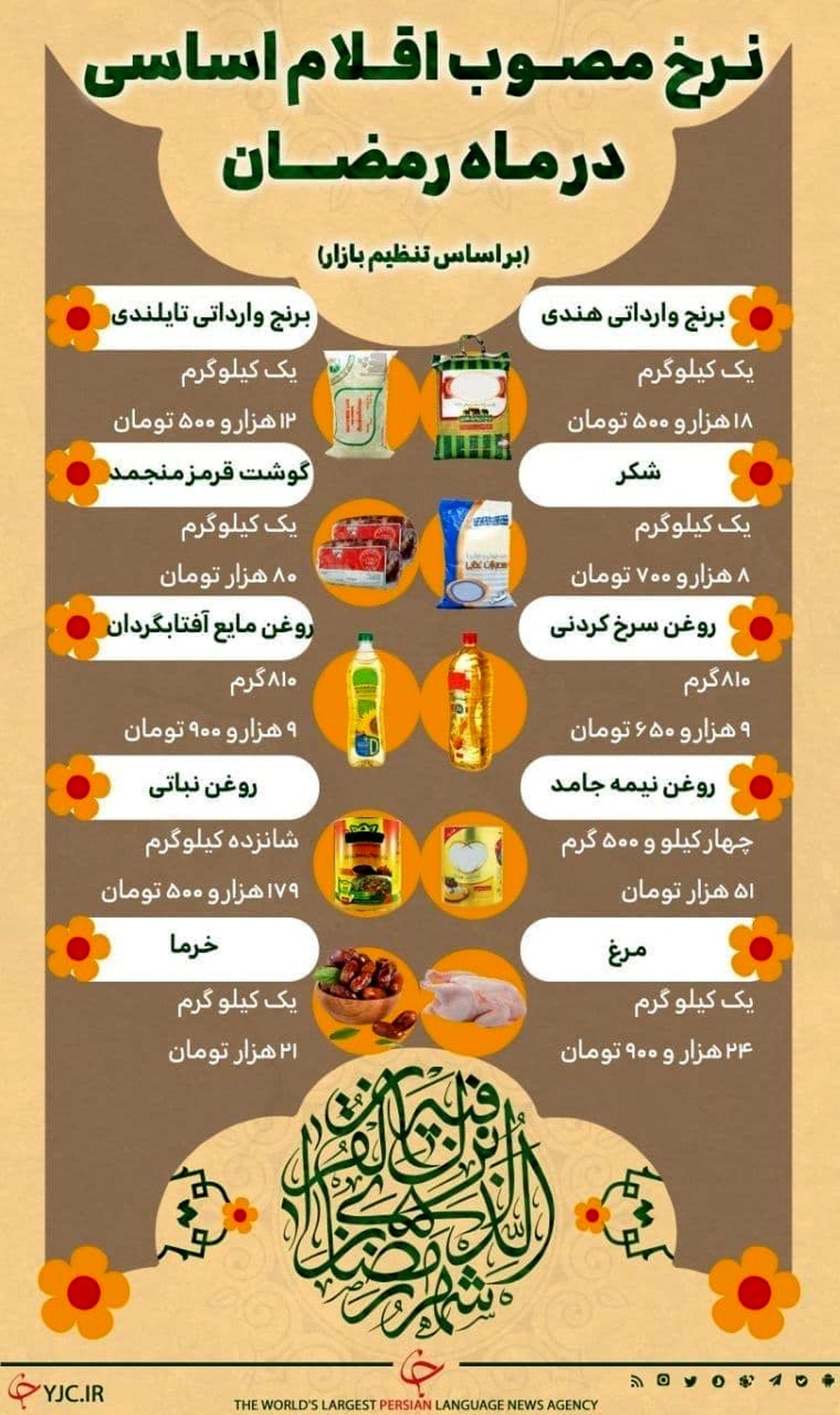 قیمت اقلام اساسی در ماه رمضان