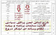 جدول جعلی خبرگزاری دولت و بازی رسانهای برای تخریب مجلس