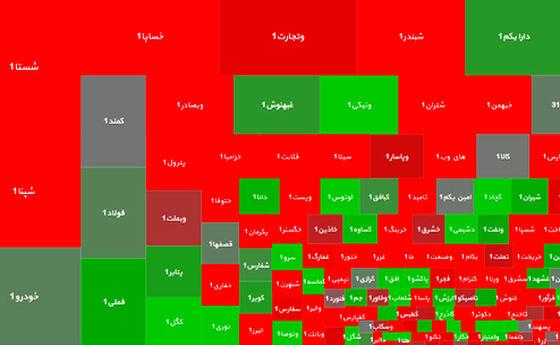 توصیه مهم به سهام داران / علت اصلی ریزش بورس + پیش بینی آینده بورس