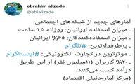 آمار استفاده ایرانیان از شبکه های اجتماعی