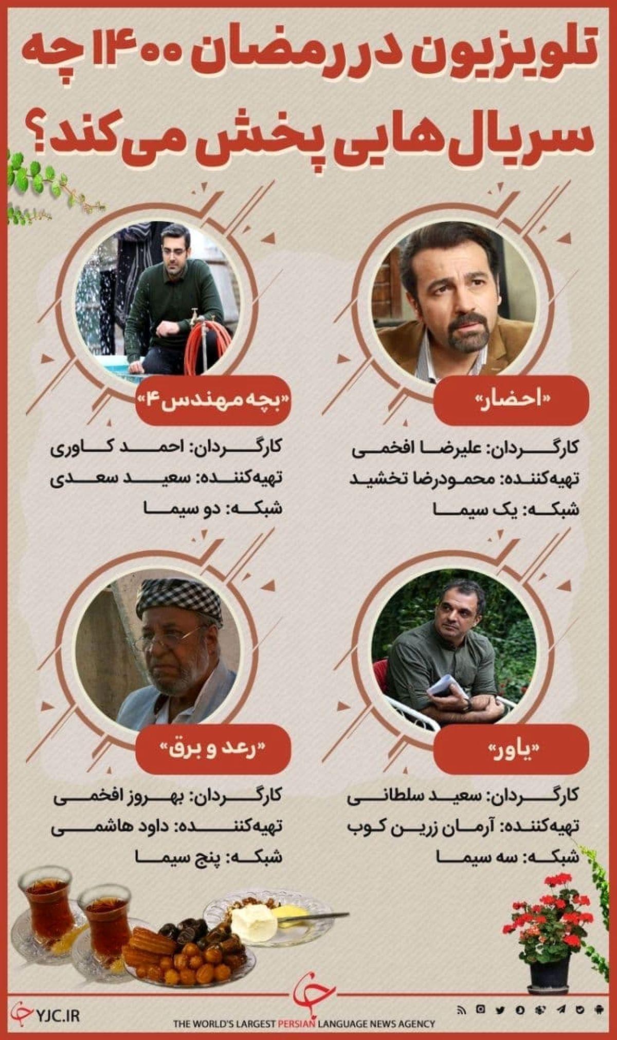 سریال های تلویزیون در رمضان ۱۴۰۰