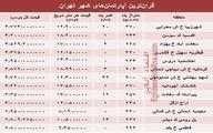 گرانقیمتترین آپارتمانهای فروخته شده پایتخت +جدول
