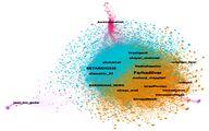 تحلیل دادههای کمپین توئیتری WarsawSayNoToMullahs